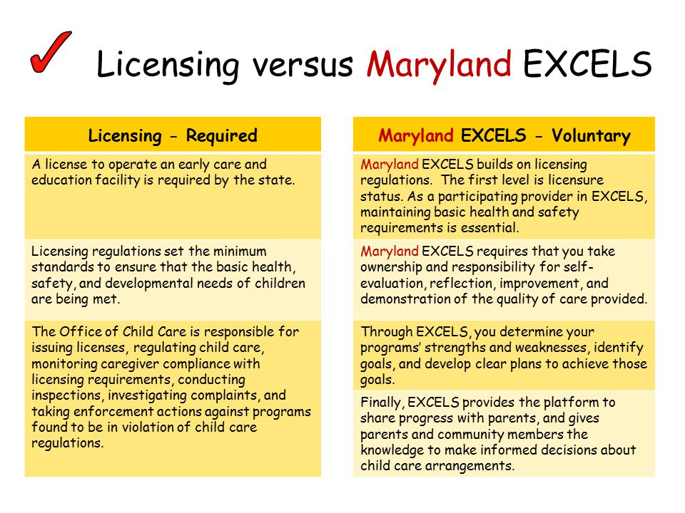 Maryland Child Care Licensing