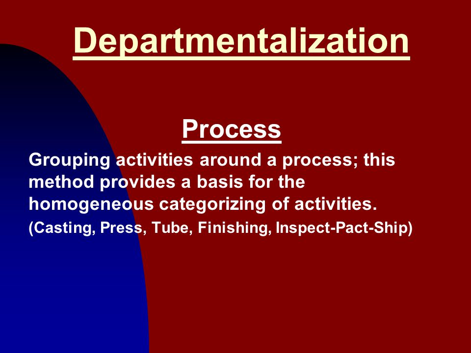 Departmentalization Process