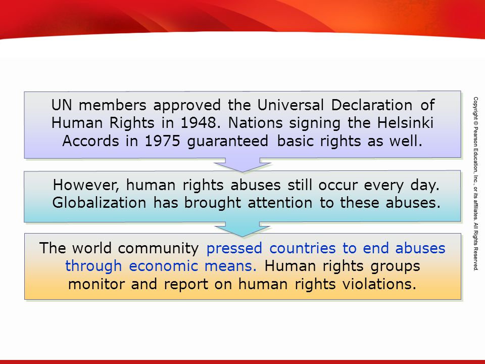 Universal Declaration of Human Rights: Why does it matter?
