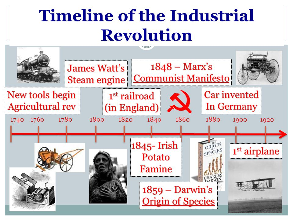 an introduction to the many events during the industrial revolution History of technology - the industrial revolution (1750–1900): the term industrial revolution, like similar historical concepts, is more convenient than precise it is convenient because history requires division into periods for purposes of understanding and instruction and because there were sufficient innovations at the turn of the 18th.