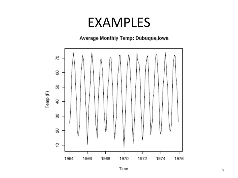 applied time series analysis pdf