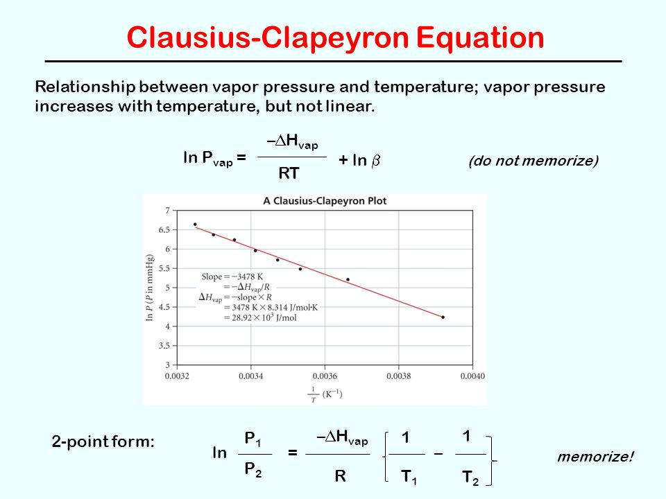 vapor pressure and temperature relationship equation