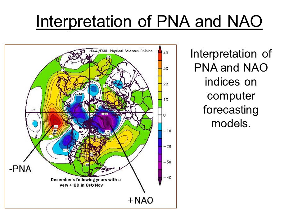 Interpretation of PNA and NAO