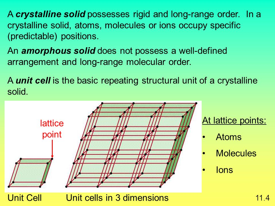 Unit cells in 3 dimensions