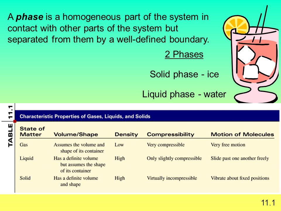 A phase is a homogeneous part of the system in contact with other parts of the system but separated from them by a well-defined boundary.