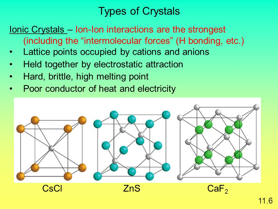 Types of Crystals Ionic Crystals – Ion-Ion interactions are the strongest (including the intermolecular forces (H bonding, etc.)