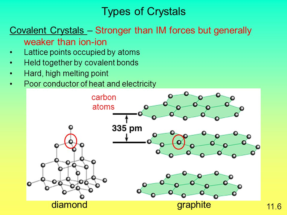 Types of Crystals Covalent Crystals – Stronger than IM forces but generally weaker than ion-ion. Lattice points occupied by atoms.