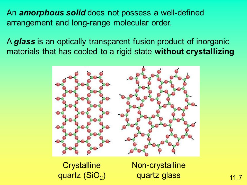 An amorphous solid does not possess a well-defined arrangement and long-range molecular order.