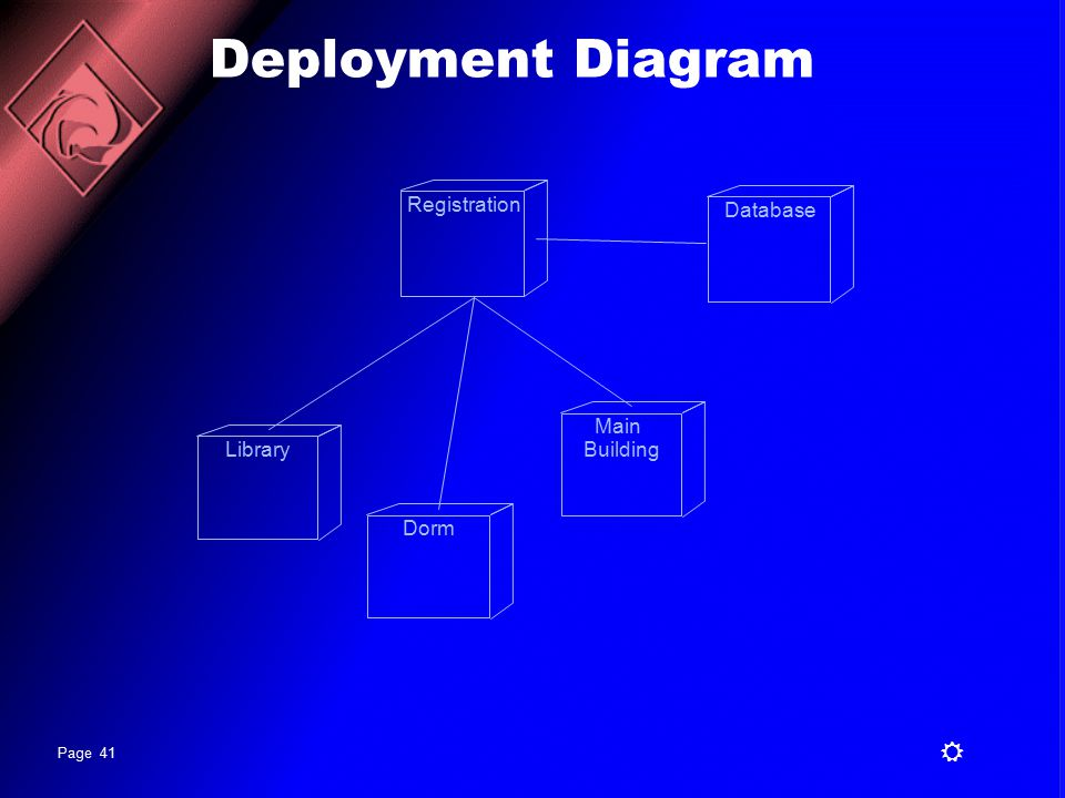 Analysis And Design With Uml Ppt Video Online Download