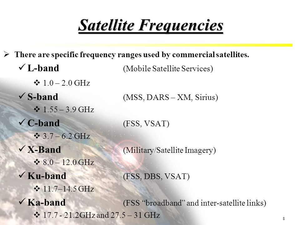 Military Satellite Frequency Bands Related Keywords