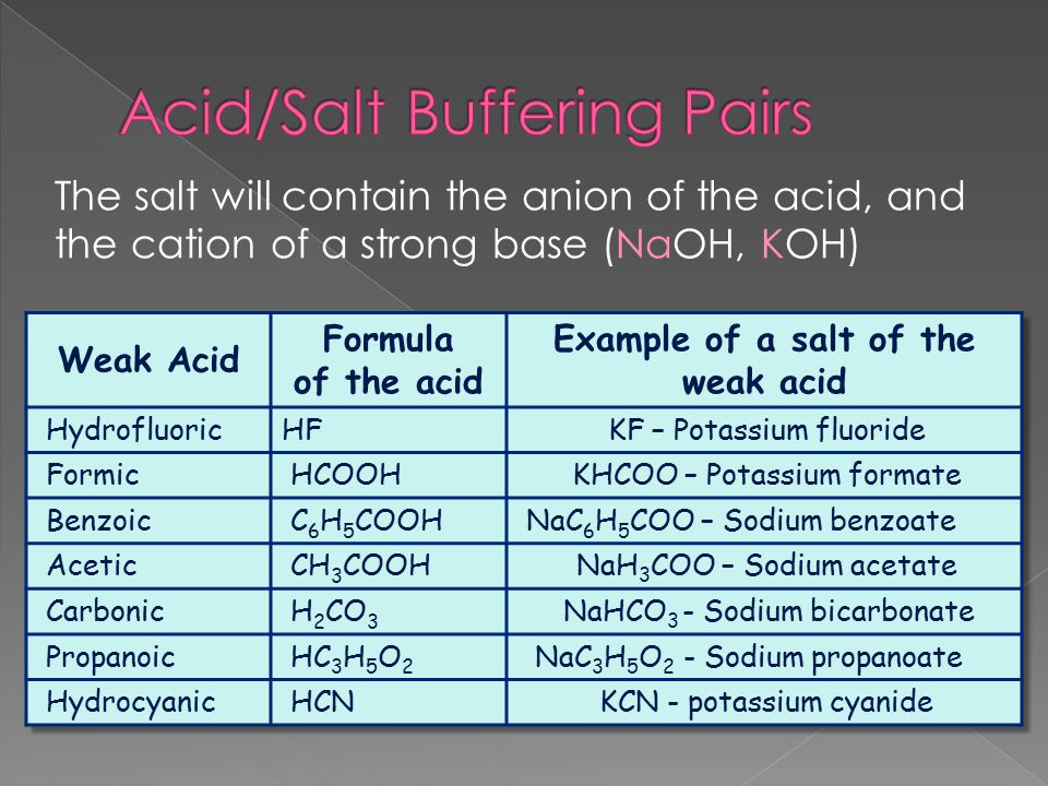 standardisation of hydrochloric acid report Experiment number: — 02 name of the experiment: — standardization of commercial hydrochloric acid solution with standard sodium hydroxide.