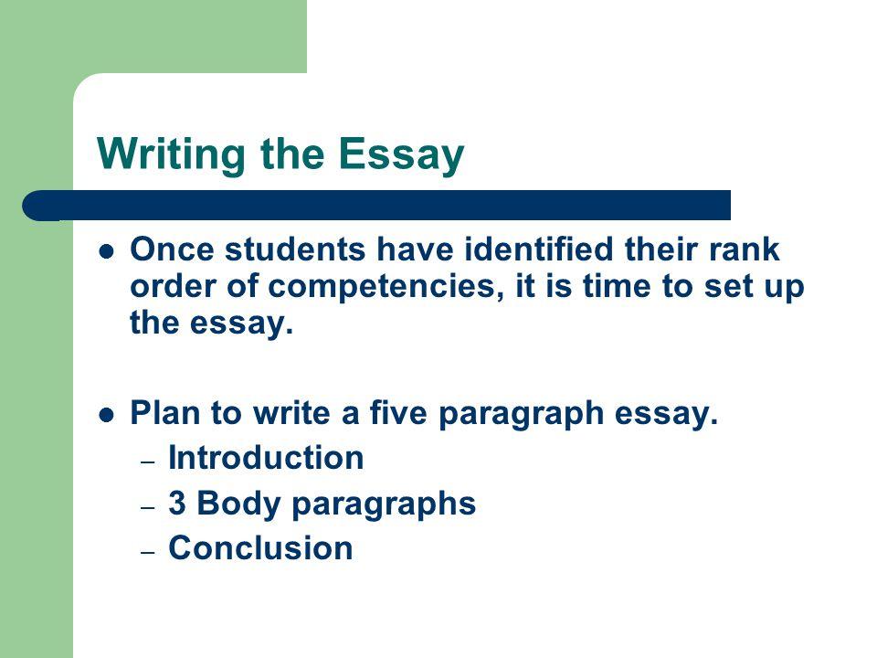 Buy essay plan conclusion