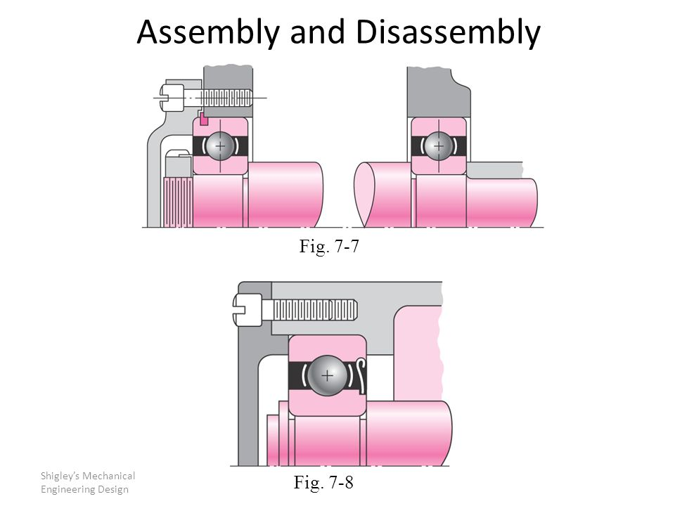 Assembly and Disassembly