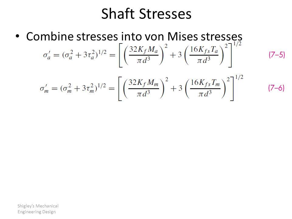 Shaft Stresses Combine stresses into von Mises stresses
