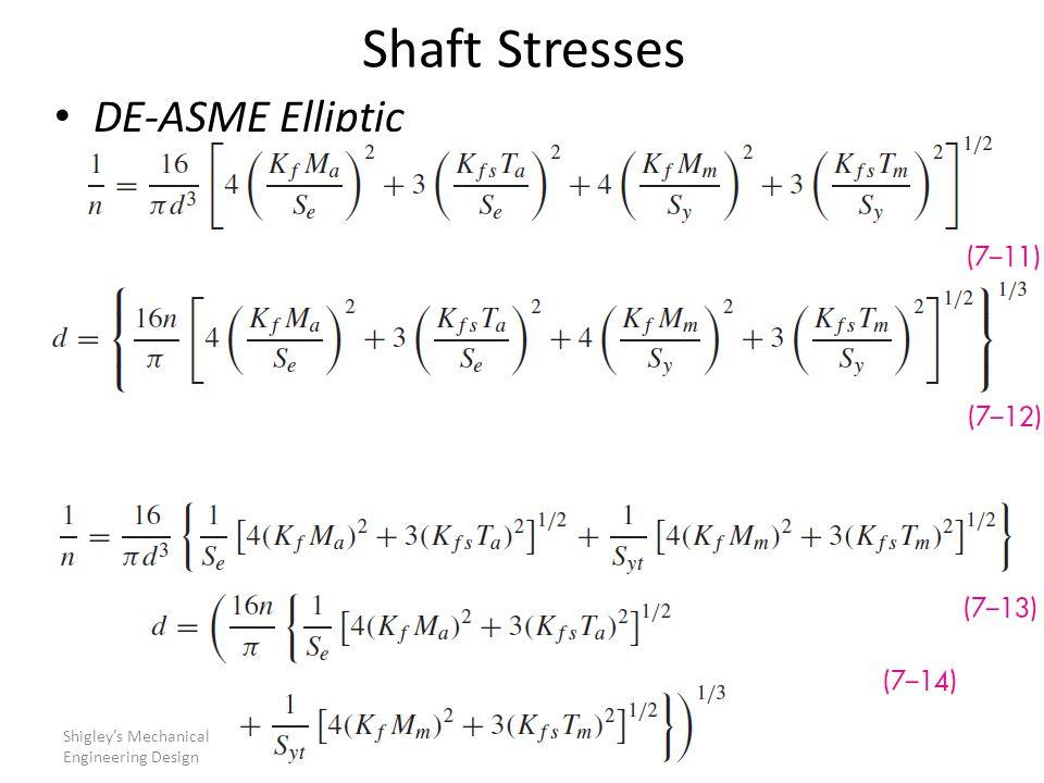 Shaft Stresses DE-ASME Elliptic DE-Soderberg