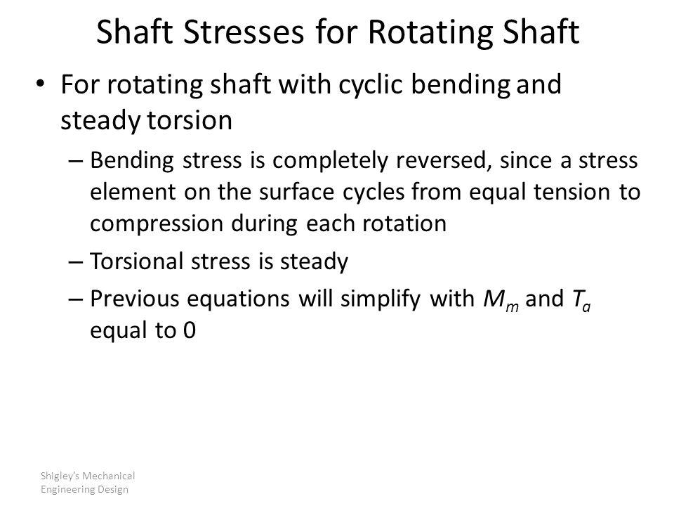 Shaft Stresses for Rotating Shaft