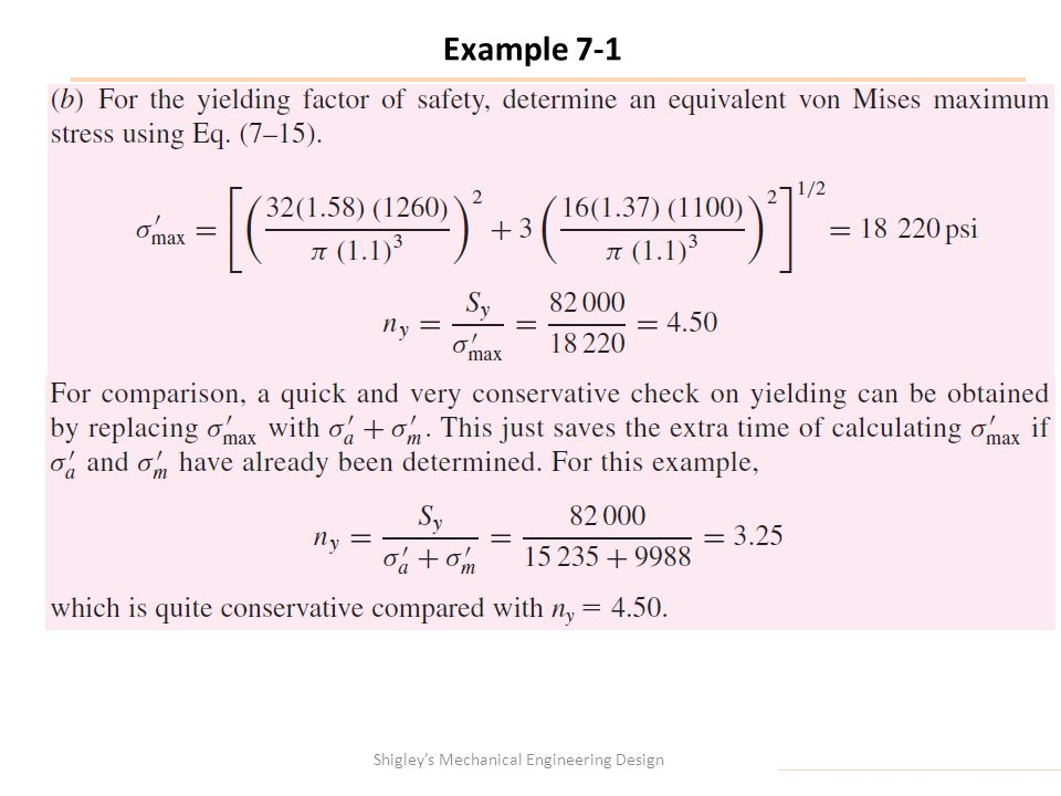 Example 7-1 Shigley's Mechanical Engineering Design