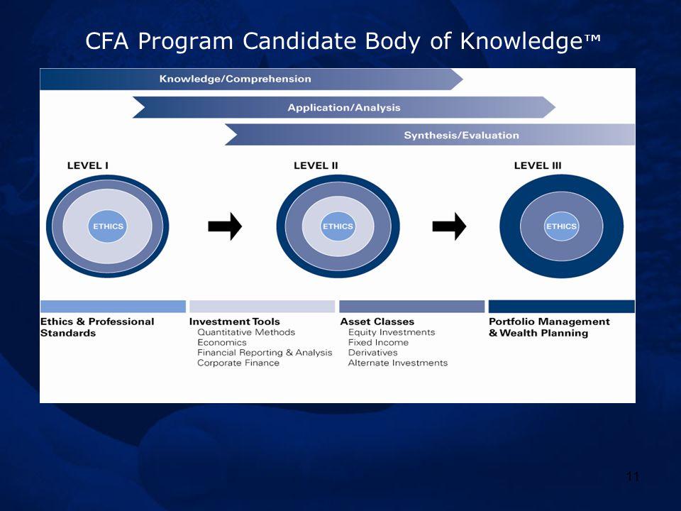 cfa program curriculum level ii pdf