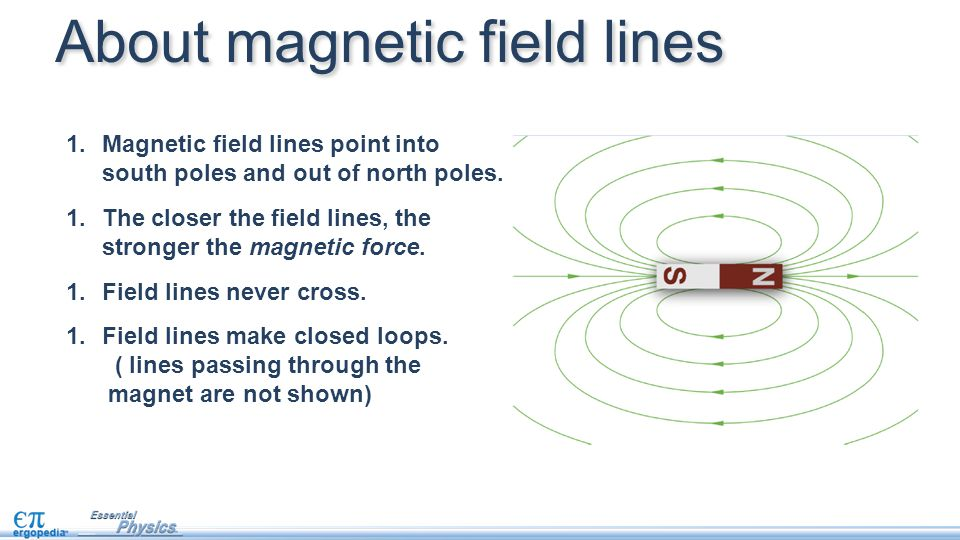 magnetic field lines - photo #33