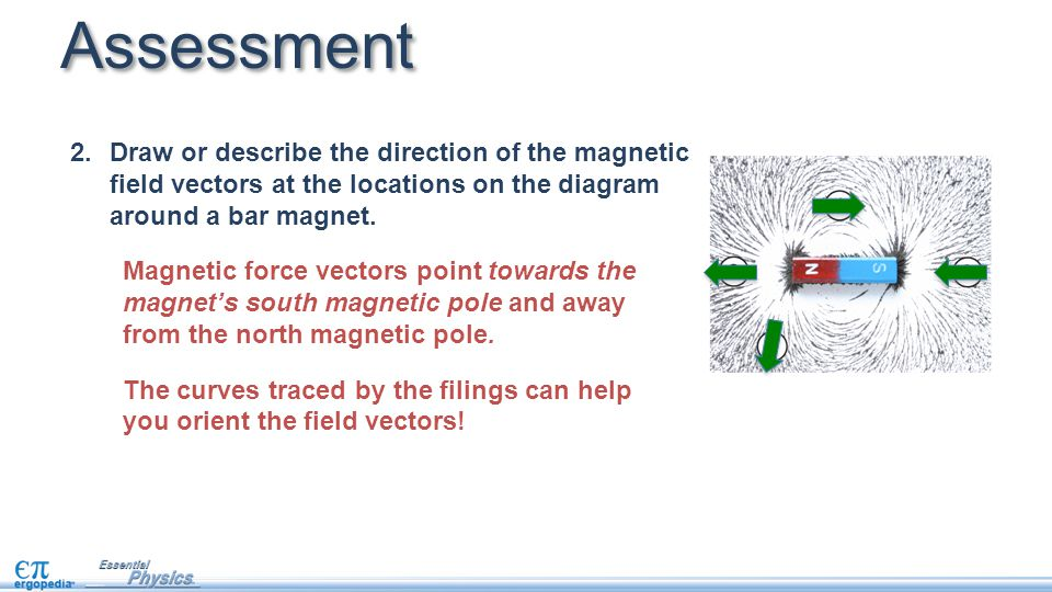 Magnetic fields ppt download assessment draw or describe the direction of the magnetic field vectors at the locations on the ccuart Image collections