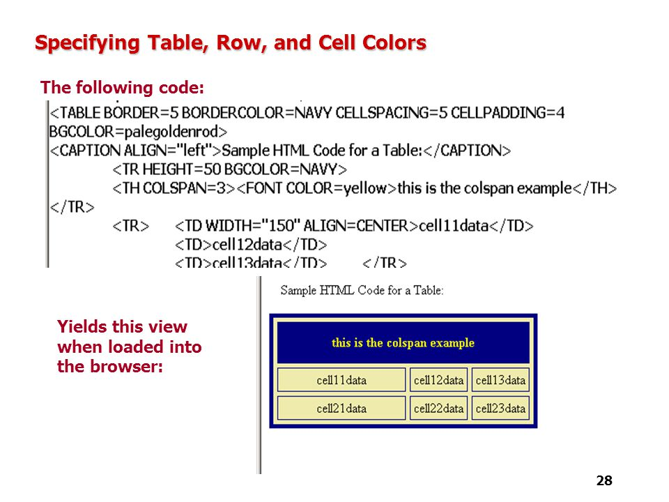 Tutorial 4 designing a web page with tables ppt video - How to create table in html code ...