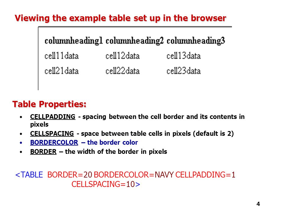 Tutorial 4: Designing a Web Page with Tables - ppt video online download