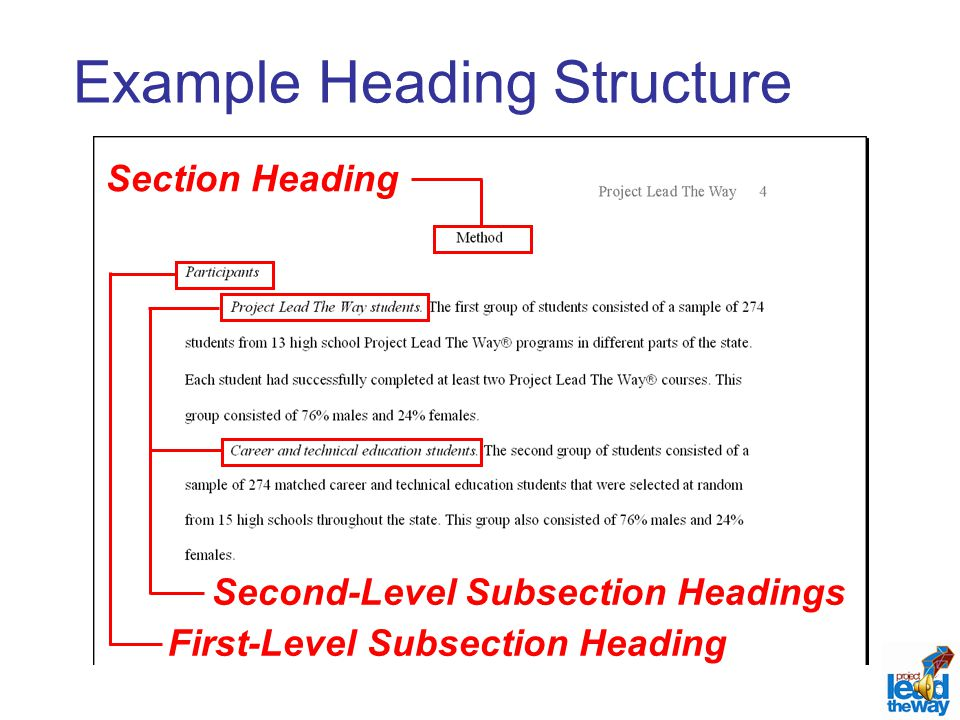 apa format structure