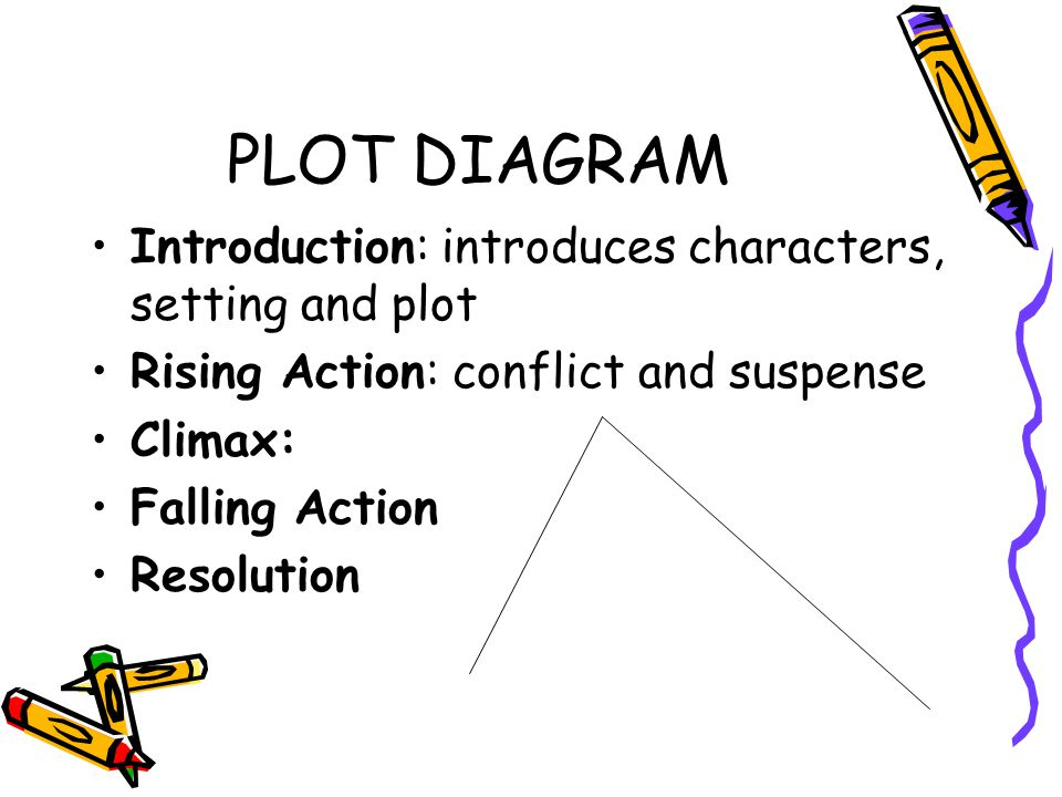 Short story unit grade seven ppt video online download 7 plot diagram introduction ccuart Choice Image