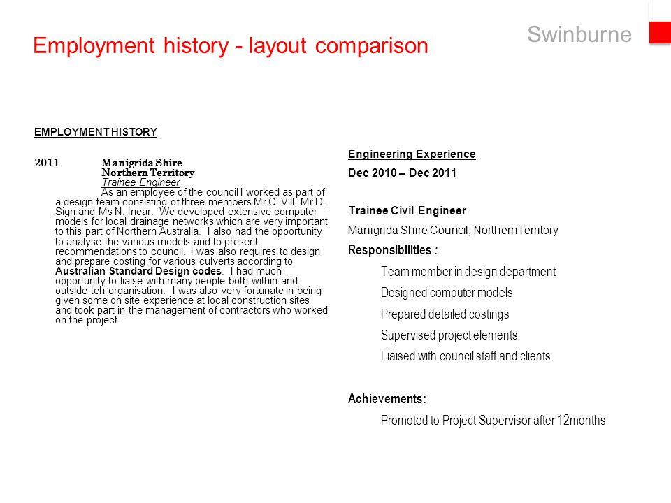 professional employment program