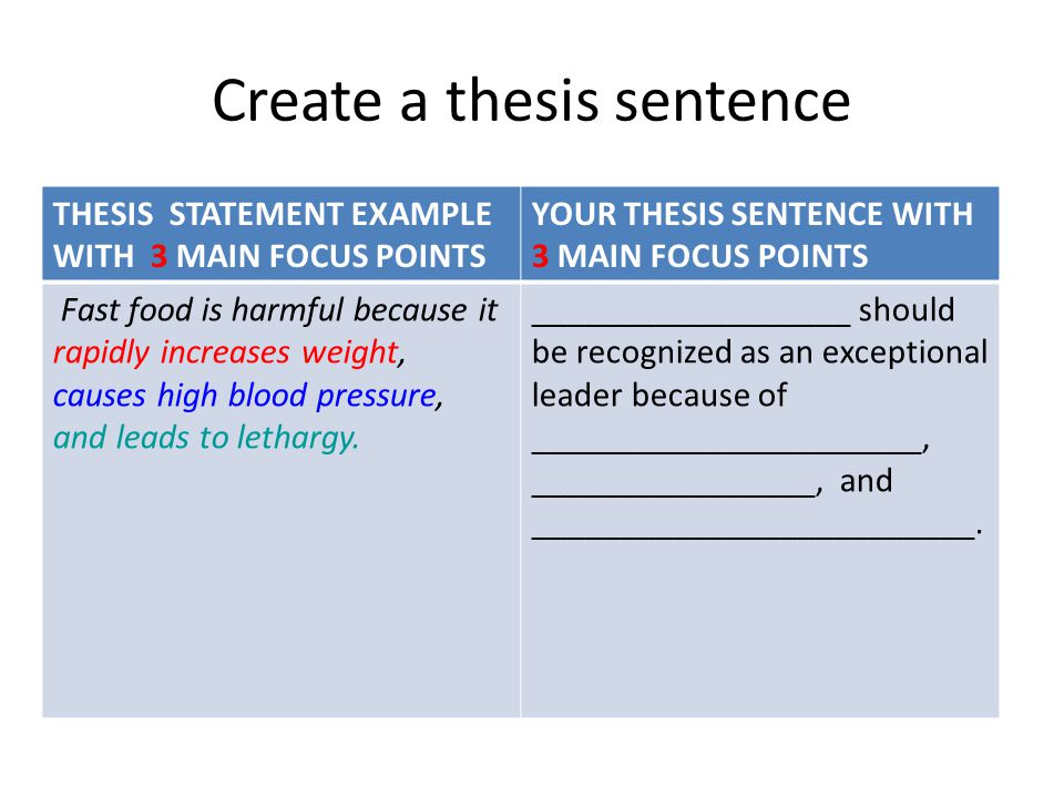 thesis writing handouts How to write an introduction as the saying goes,  this activity helps students use thesis statements, bridges and leads to write strong essay introductions.