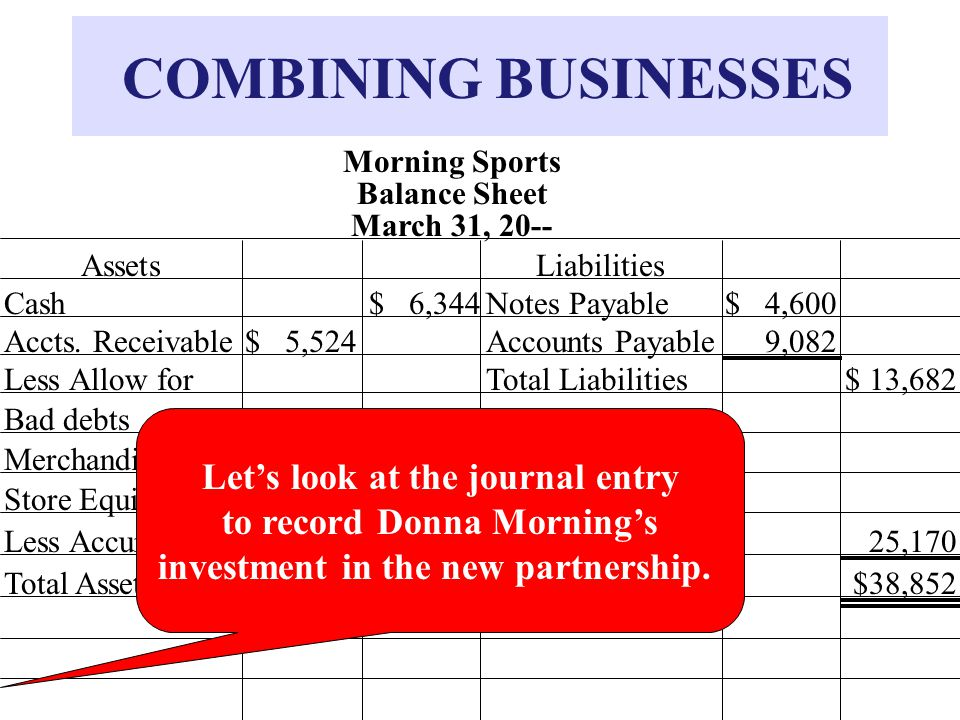 COMBINING BUSINESSES Let's look at the journal entry