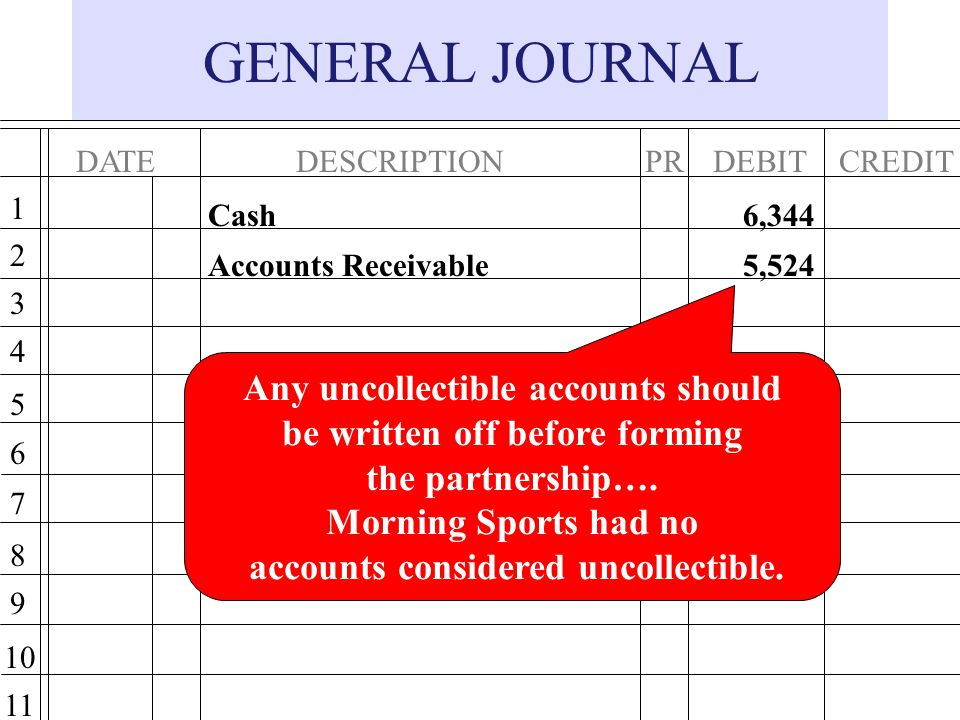 GENERAL JOURNAL Any uncollectible accounts should