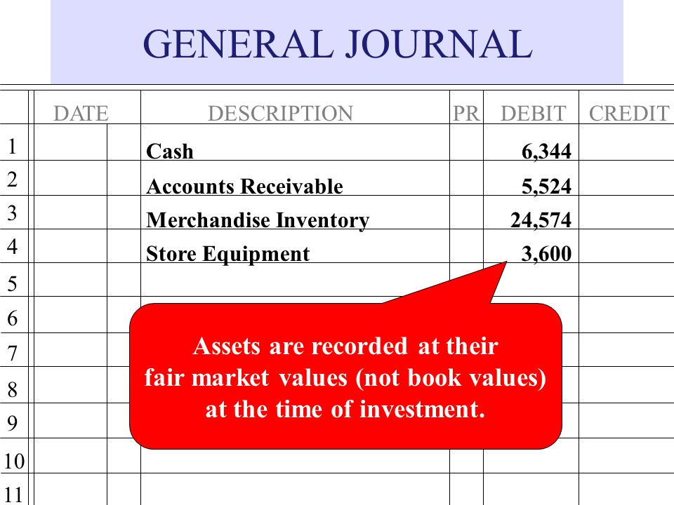 GENERAL JOURNAL Assets are recorded at their