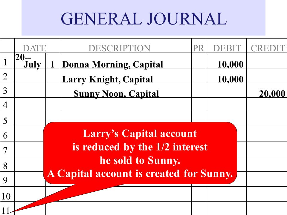 GENERAL JOURNAL Larry's Capital account is reduced by the 1/2 interest