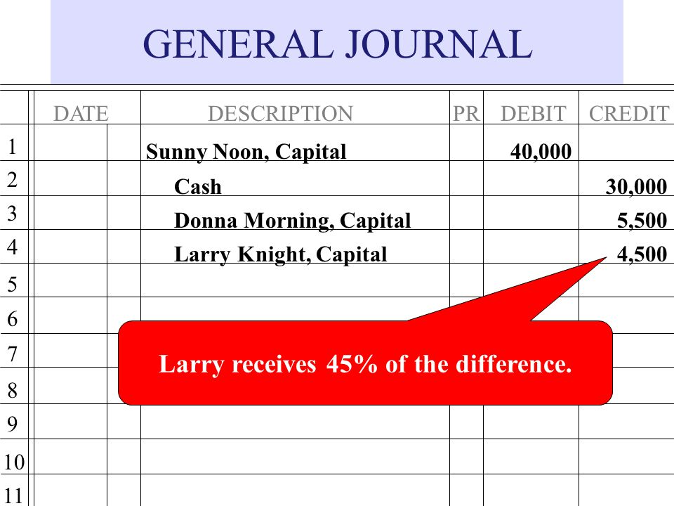 Larry receives 45% of the difference.