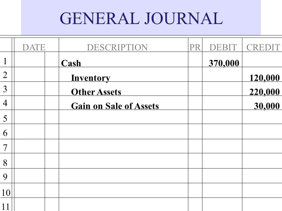 GENERAL JOURNAL DATE DESCRIPTION DEBIT PR CREDIT 1 Cash 370,000 2