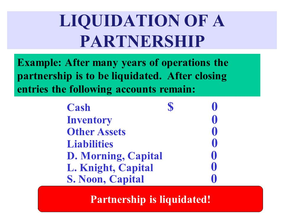 LIQUIDATION OF A PARTNERSHIP