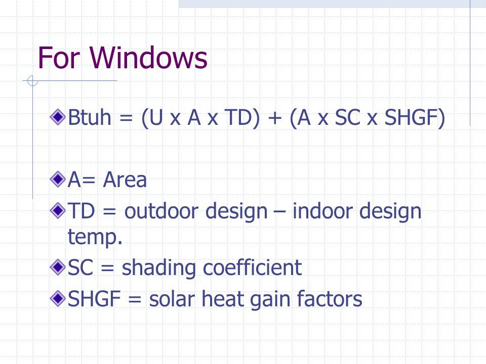Conduction cooling loads ppt video online download for Indoor design temperature ashrae