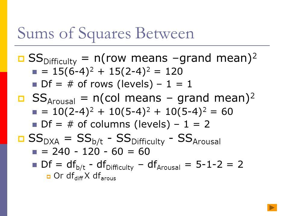 download Algebraic Aspects of