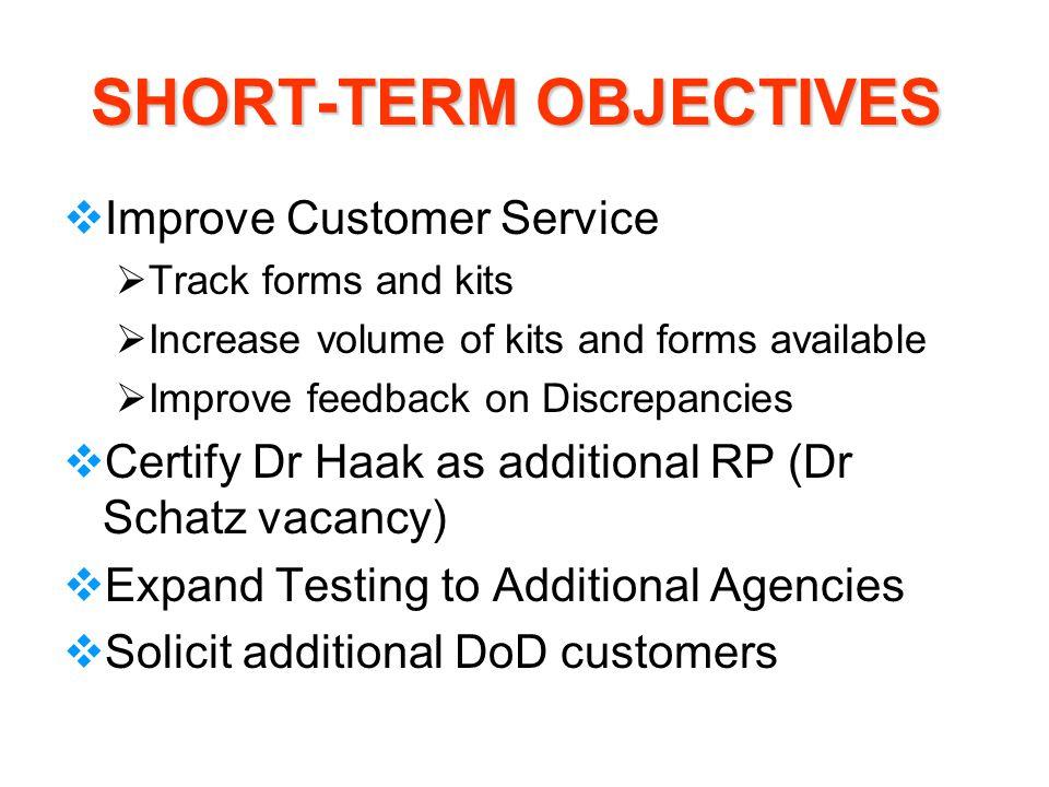 Short Term Objectives : Ft meade dod civilian program update ppt video online