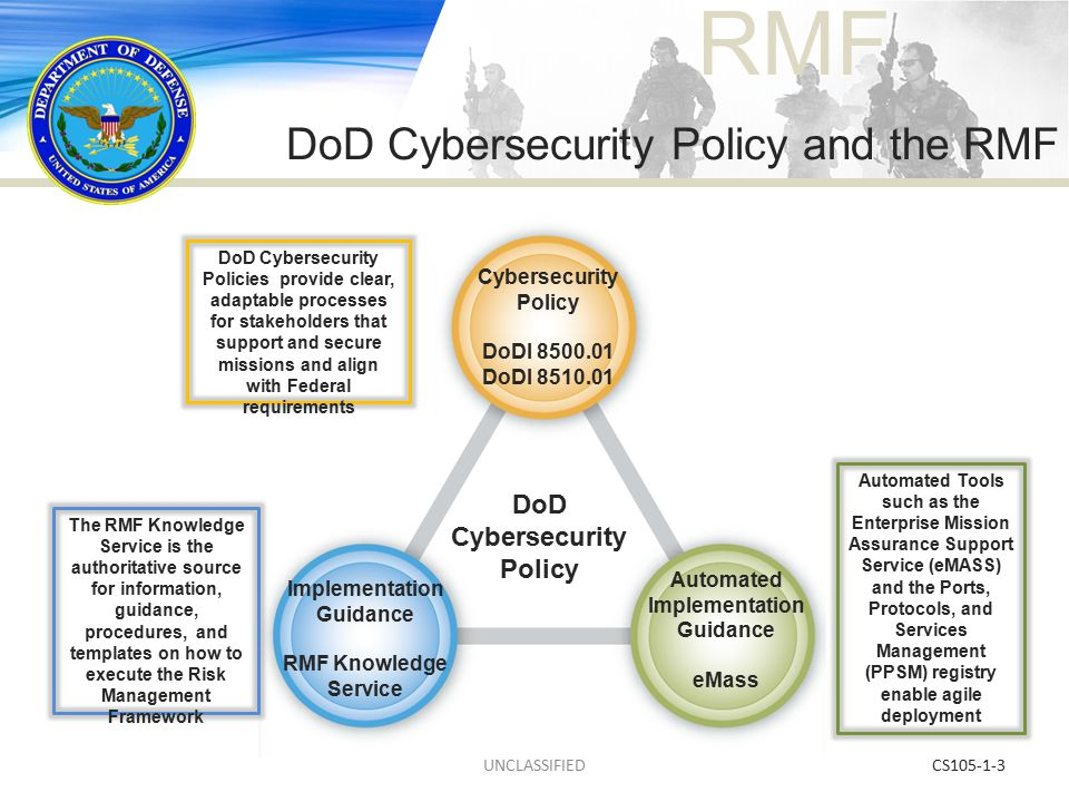 cyber security policy Cybersecurity management and policy master's degree requirements our curriculum is designed with input from employers, industry experts, and scholars you'll learn theories combined with real-world applications and practical skills you can apply on.