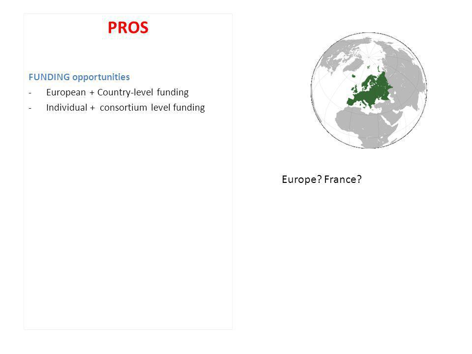 PROS Europe France FUNDING opportunities