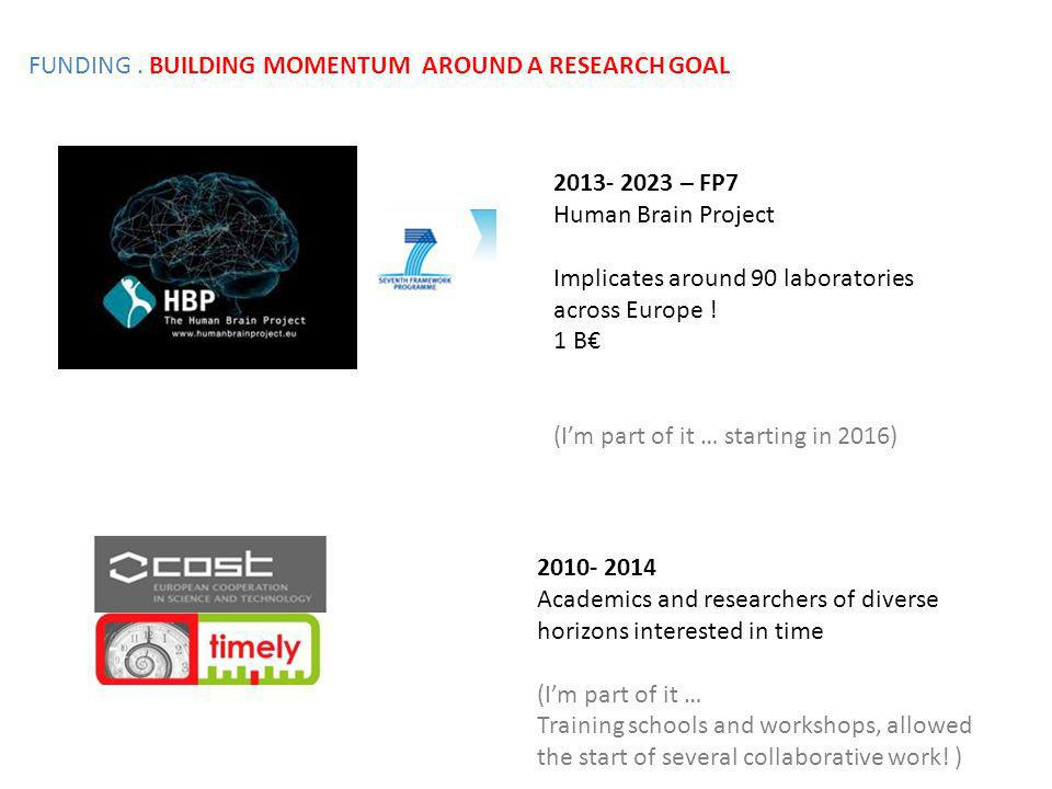 FUNDING . BUILDING MOMENTUM AROUND A RESEARCH GOAL