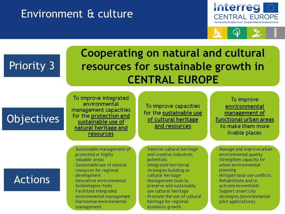 Environment & culture Cooperating on natural and cultural resources for sustainable growth in CENTRAL EUROPE.