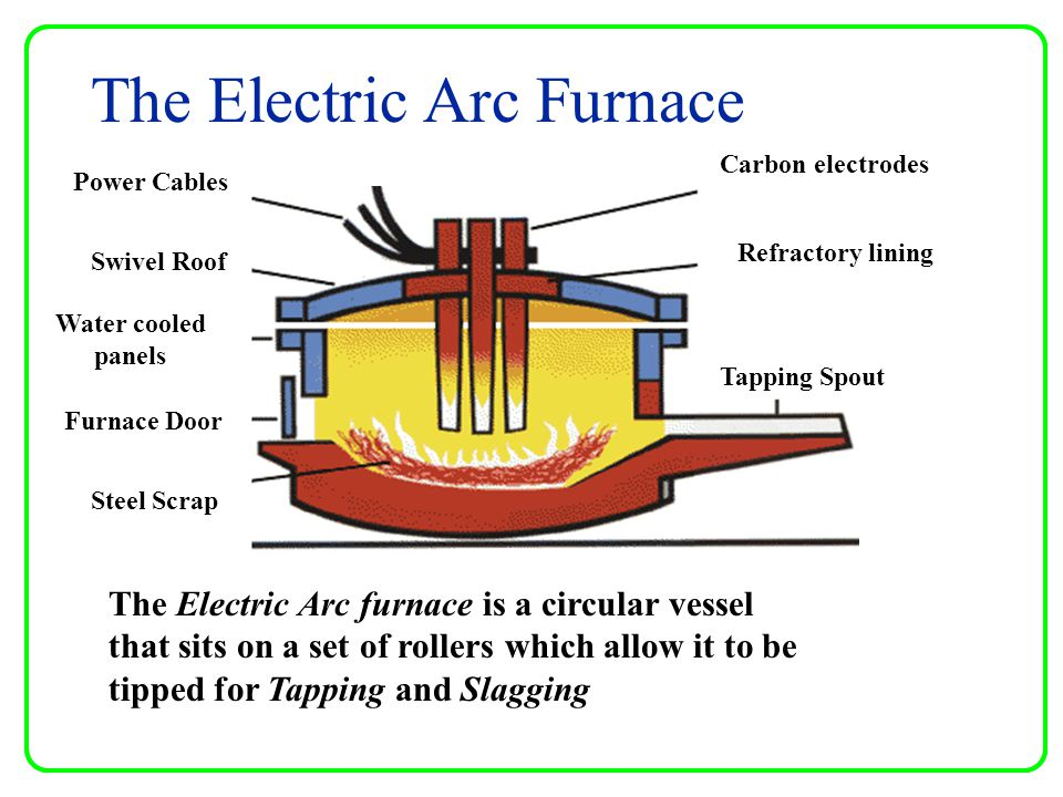 wiring diagram for furnaces with Arc Furnace Diagram on Watch in addition Electrical Heat Tracing besides Watch in addition Wifi Thermostat Wiring further Process Heaters Furnaces And Fired.