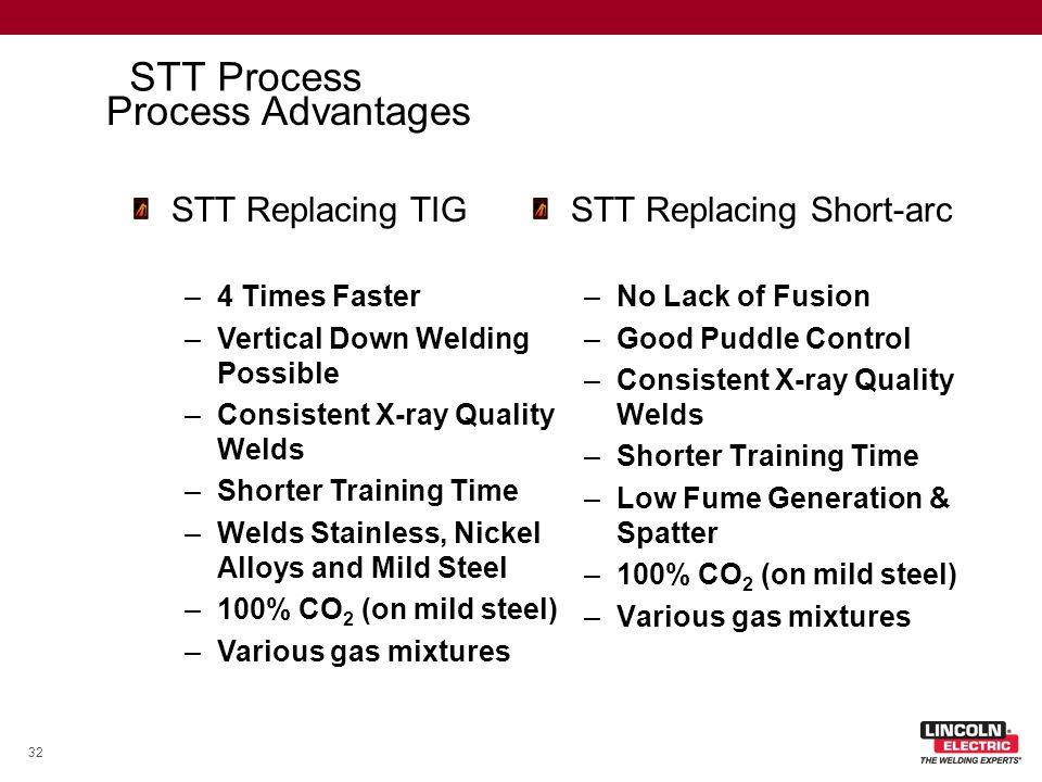 advantages of tig welding pdf