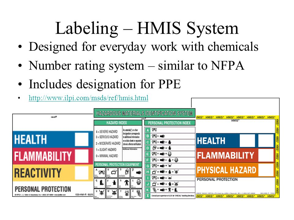 Labeling – HMIS System Designed for everyday work with chemicals