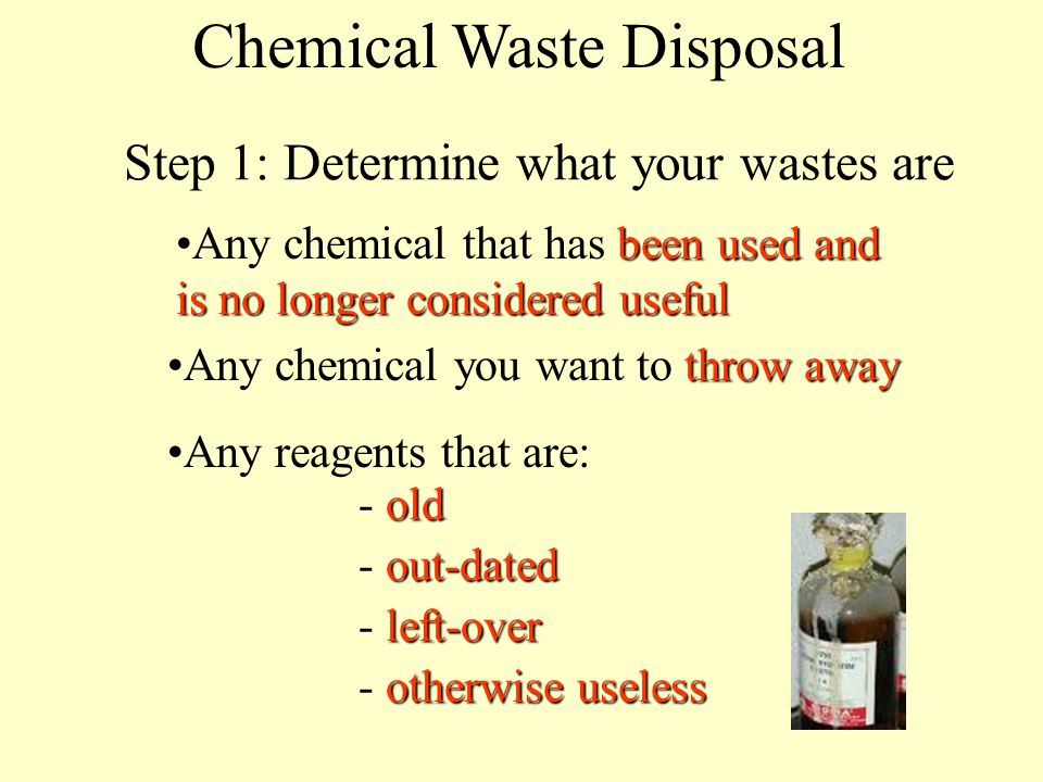 Step 1: Determine what your wastes are