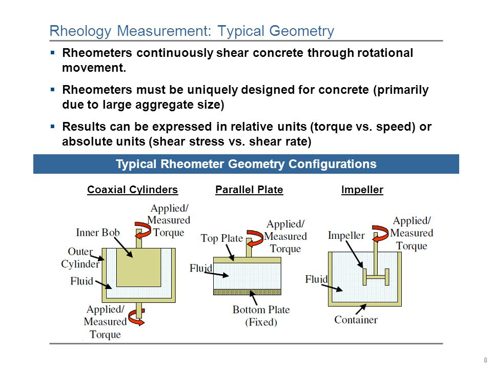 Concrete Test Cylinders Size Concrete Testing Equipment