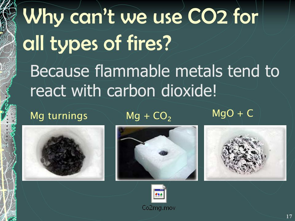 Why can't we use CO2 for all types of fires